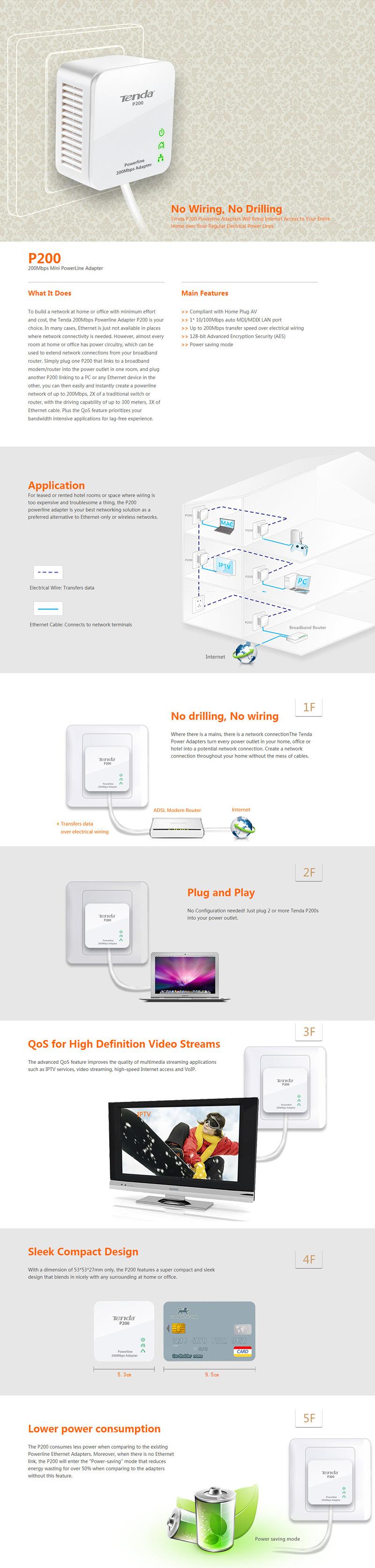Tenda P200 Kit Powerline Adapteri Tkla Produkti Ar Vadiem Wiring Diagram Preces Apraksts Angu Valod