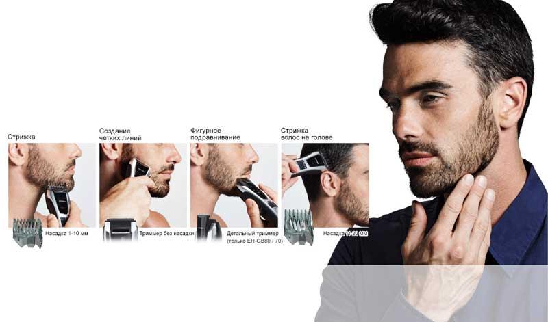 Выбрать машинку для стрижки бороды и усов - Профессиональные триммеры и машинки для стрижки бороды и